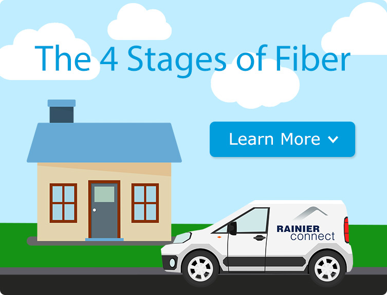The 4 Stages of Fiber. Learn More